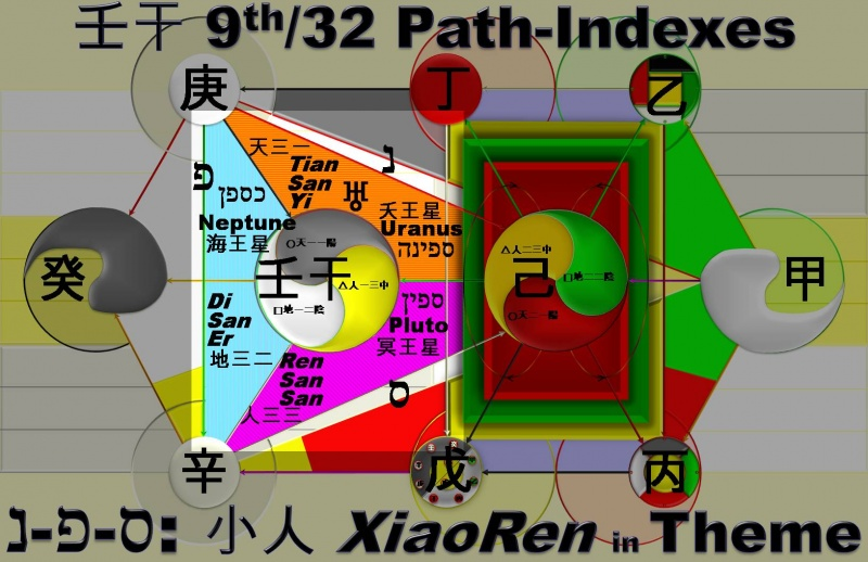 File:9th XiaoRen in Theme.JPG